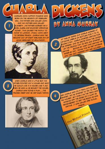 Recount Writing Charles Dickens